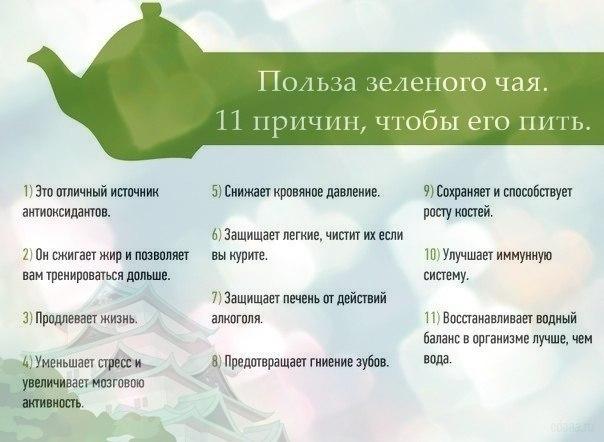Табличка про пользу зеленого чая