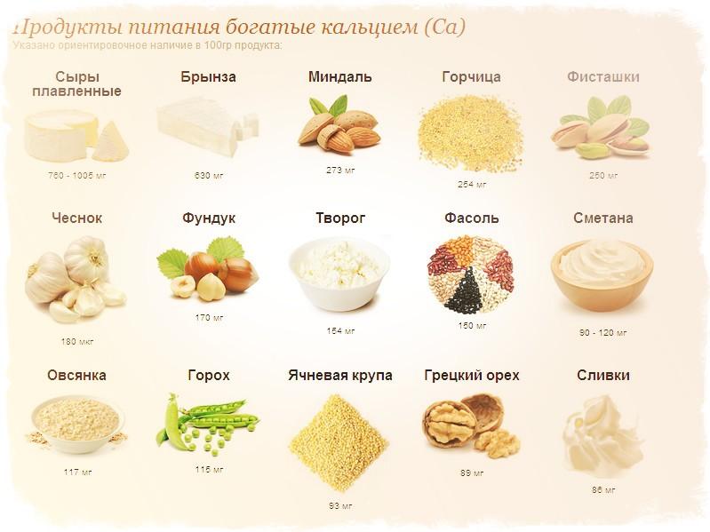 ГМО в продуктах питания