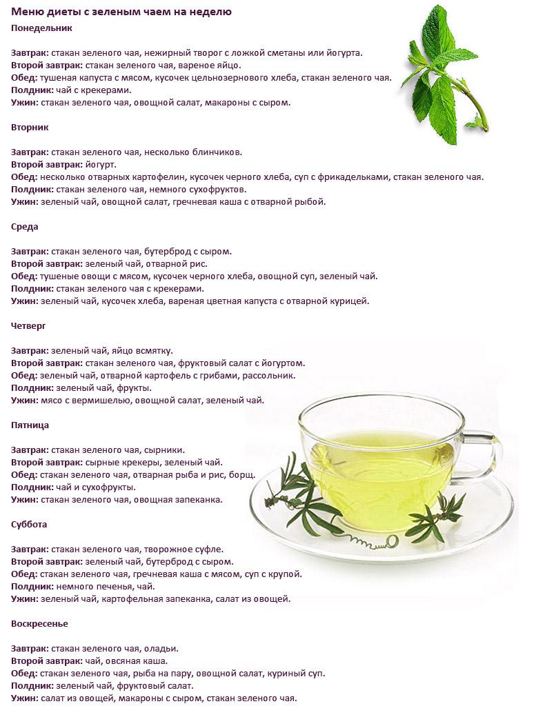похудение с помощью чая семь